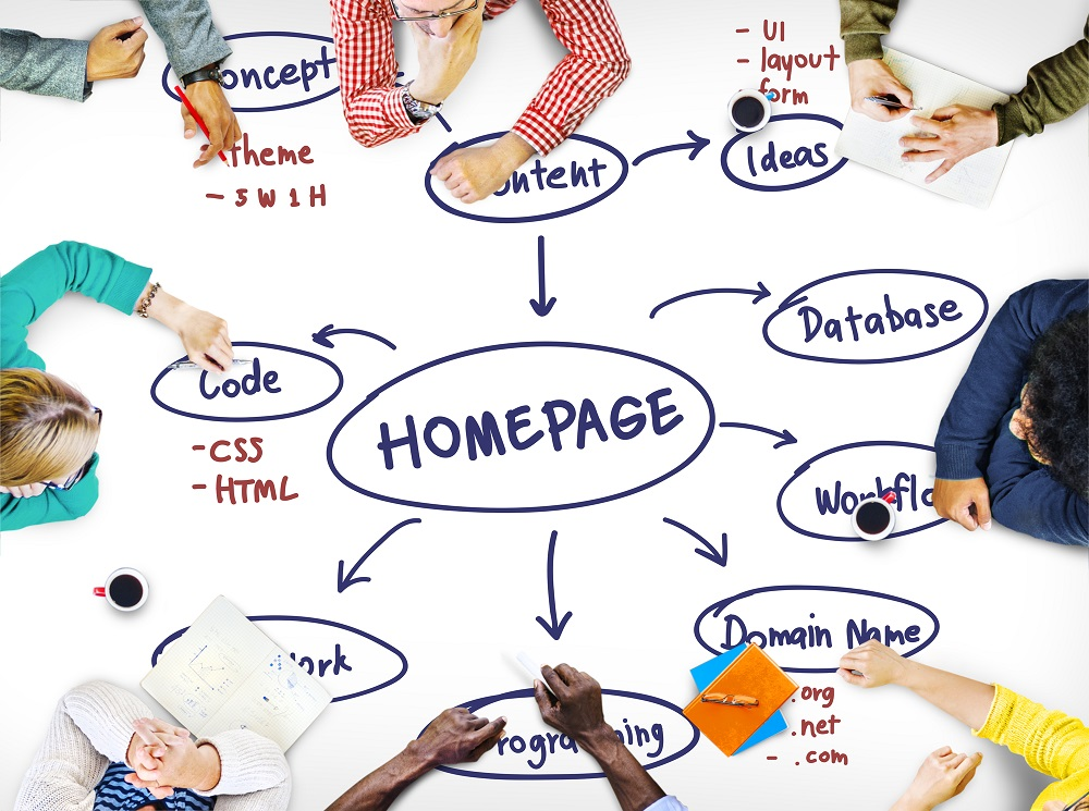 Homepage Computer Degital Internet Technology Concept