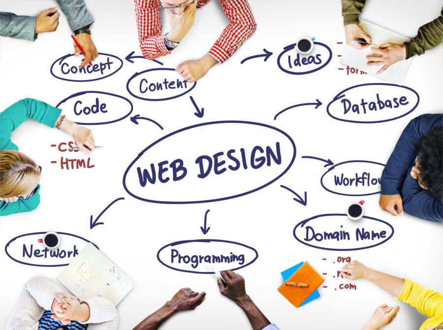 Web Design Ideas Creativity Programming Networking Software Conc